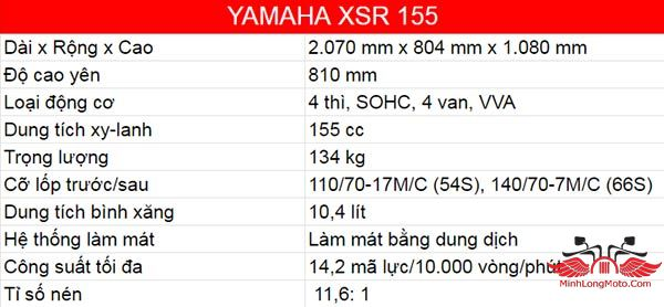thông số xsr 155