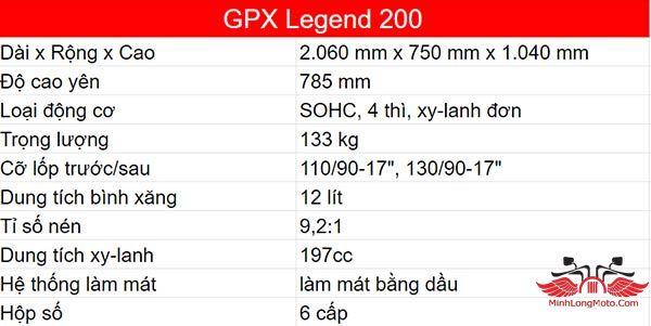 thông số kĩ thuật xe legend 200