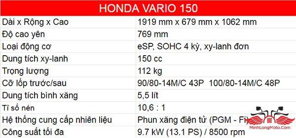 thông số xe honda vario 150