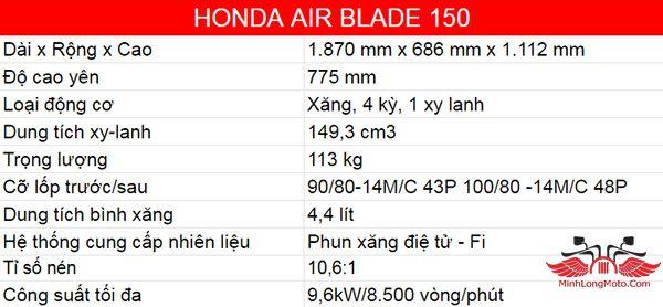 thông số xe air blade 150cc