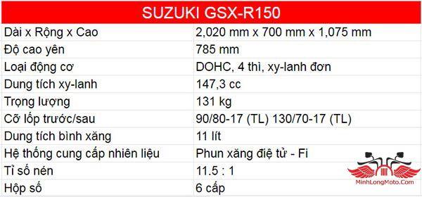 thông số xe GSX R150